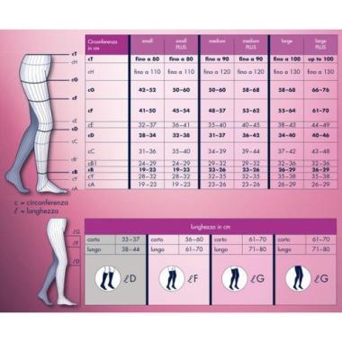 Компрессионные гольфы Sigvaris Top Fine Select PREMIUM
