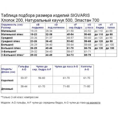Компрессионные чулки Sigvaris Traditional 500 каучук 3 класс компрессии